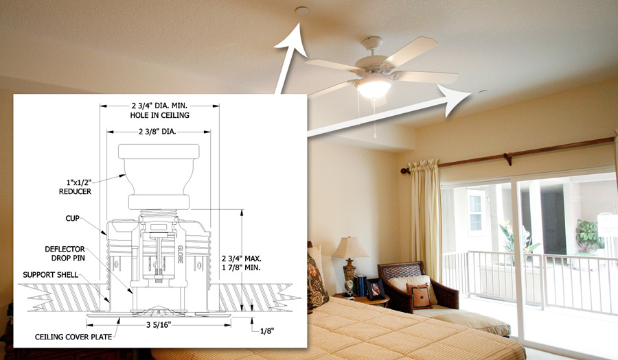 fire sprinkler systems well hidden from the naked eye - Home Fire Sprinkler System Design